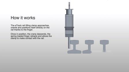 eTrack轨道起重钳 | 智能起重解决方案 | Elebia