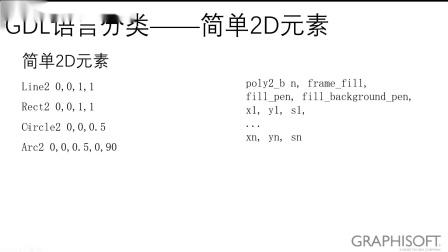 百思美Archicad23GDL课程-简单元素属性及命令