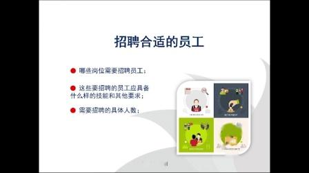 4-4企业的人员组成——企业员工招聘.mp4