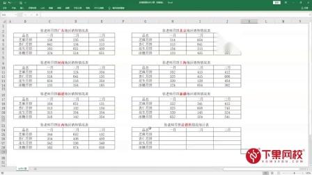 多表数据合并计算、不同月份销量合并计算、批量表格数据合并汇总求和、怎样将多个表数据合在一起计算、Excel合并计算功能批量多表计算、求和绝招、不用函数求和、办公