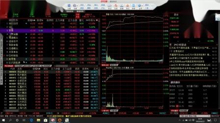 6月22日 缠论分析大盘 地摊经济 证券 零售等板块表现良好