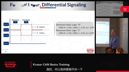 """CAN基础培训""""揭开CAN之谜""""(bit-wise arbitration, differential signals)第五部分"""