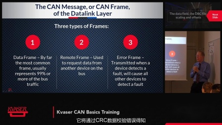 """CAN基础培训""""揭开CAN之谜""""(Different types of Frames)第七部分"""