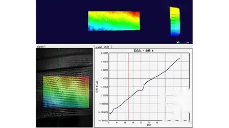 dic三维全场应变测量案例-汽车车桥实验位移场变形-新拓三维