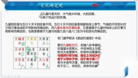 78、邢艺阐老师 讲解奇门九星旺衰.mp4