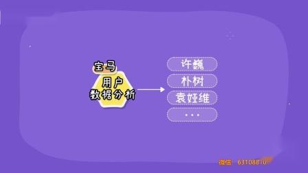 直播带货教程案例解读:宝马X1教科书版的直播营销