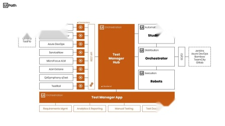 UiPath Test Suite_ Test Manager Overview