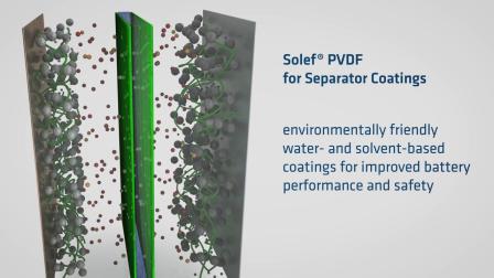 苏威锂电池解决方案