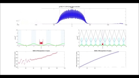 OL system K space ST_analysis