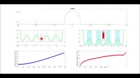 OL system K sapce ST in singleband