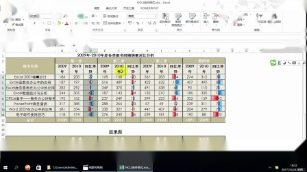 广东财经大学海珠校区Excel教师专场培训