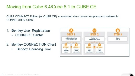 CUBE Connect 版本n (v 6.5) 概览