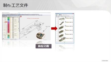 FJVPS MFG  数字化工艺设计软件 介绍视频
