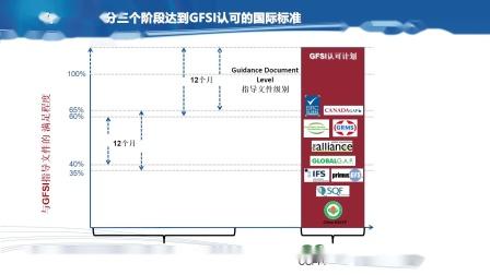 06-CCFA 扶小项目及初级中级条款基本介绍315