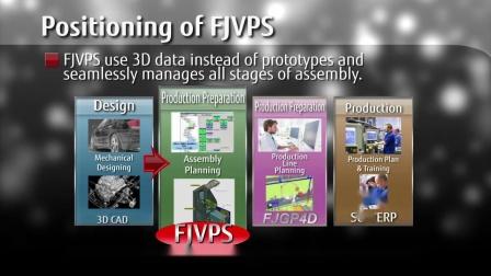 FJVPS介绍-英文中字