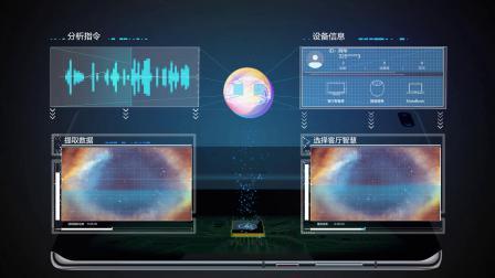 智慧协同视频V3