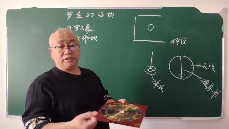 风水堪舆初级006课:罗盘的基本结构外盘内盘与天池指南针天心十道