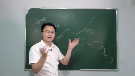 峦头风水(10)什么是过峡,如何看过峡贵贱(上)?李双林