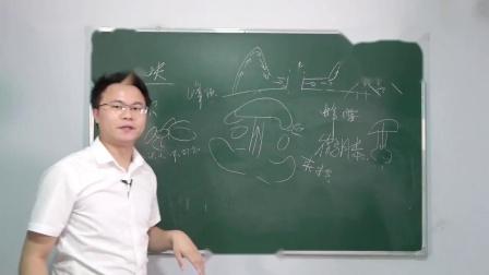 峦头风水(10)什么是过峡,如何看过峡贵贱(下)?李双林
