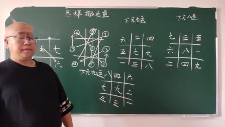 风水堪舆初级008课:玄空风水002课:按照洛书数理顺序,当运之星入中宫,运盘的依次布星