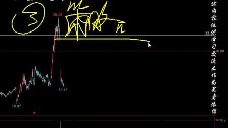 持仓分析:做长线需要注意什么-元吉波浪(视频)