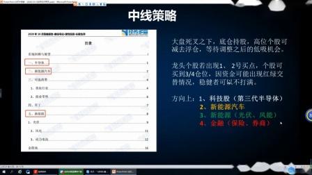 20201015《如何应对死叉》邓老师 执业编号:A1120619120002