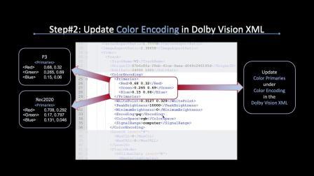 2020-04-23 17.00 Dolby Vision Color Grading Best Practices Webinar