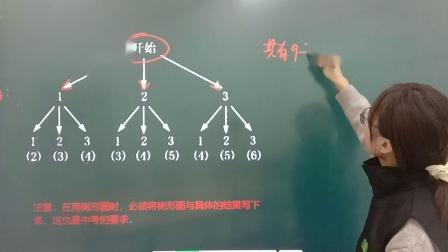 【初中数学】用树状图求概率-李亚男