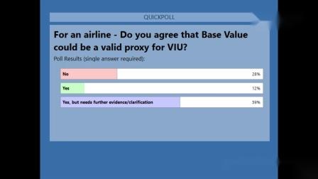 IBA's Masterclass_ Asset Values Explained