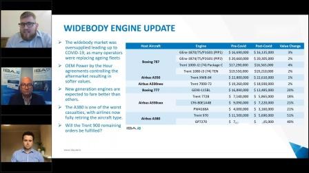 IBA Webinar The New Curve Engine Market Updatae