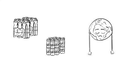包装:用于PET和易拉罐容器的创新无膜包装解决方案
