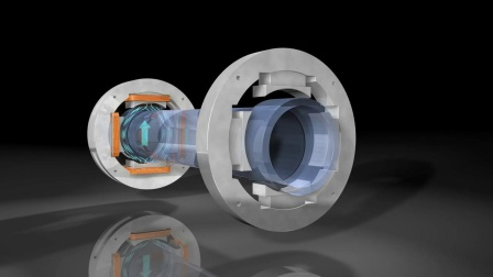 Magnetic Bearing Technology for Turbo Systems