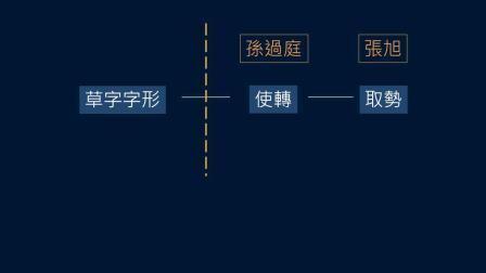 书法七级课程草书42草书小结01﹝黄简讲书法﹞