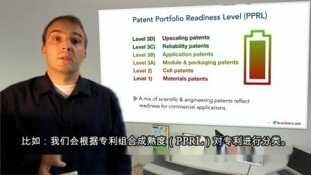 瑞士b-science.net 固态锂离子电池创新及专利报告 介绍