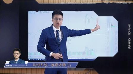 魏春阳:均线系统—操盘攻略(1)