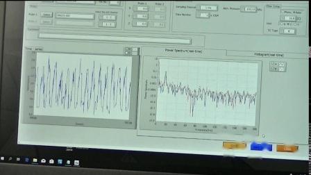 紧凑型(Smart CTA)热线风速仪