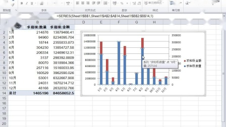 利用数据透视图制作动态分析图表