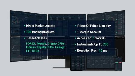 B2Broker是金融和加密行业流动性和技术解决方案的领先提供商