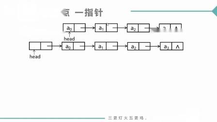 (MOOC网 孙海洋 C语言)第2讲(第16讲)链表的基本概念