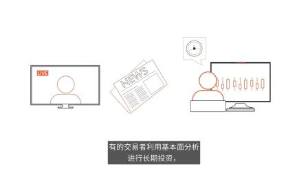 学习如何交易外汇 – 8. 技术面分析简介   瑞讯银行 Swissquote