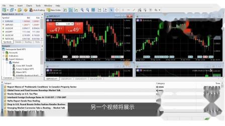 学习如何交易外汇 – 17. MT5 简介 | 瑞讯银行 Swissquote