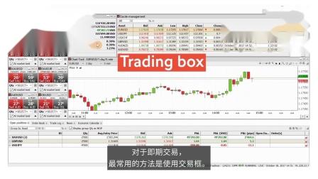 学习如何交易外汇 – 23. Advanced Trader:交易界面 | 瑞讯银行 Swissquote