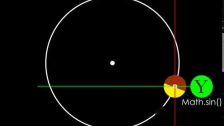 AE - 表达式 - 时间控制圆周转动