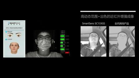思特威Global Shutter技术与前沿机器视觉应用