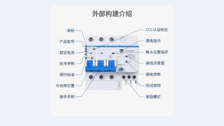 水电看图施工教程看图安装配电箱需要注意事项
