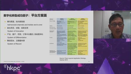 生产力局网上论坛「智瞻2021」- 电子商贸 — 大湾区篇