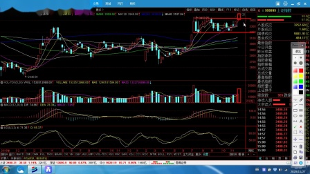小吴每周股市分析解盘1128