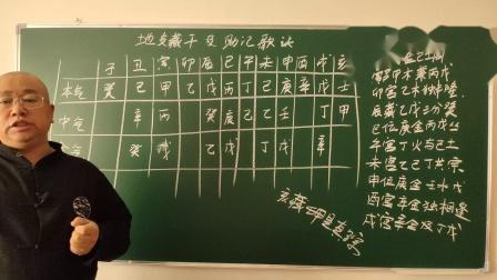 八字命理快速入门(八字实战初级)011课:地支藏干及助记歌诀