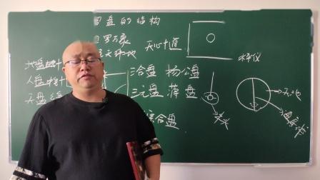 风水堪舆初级006课:罗盘的基本结构外盘内盘与天池指南针天心十道 (2)