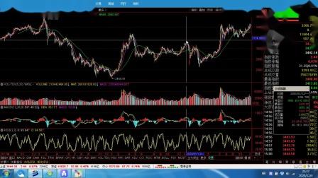 小吴每周股市分析解盘1205